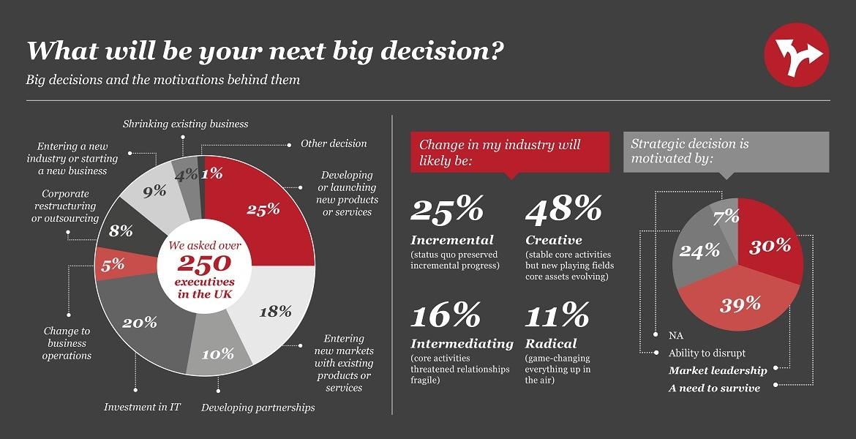 Big Data Analytics Companies Uk