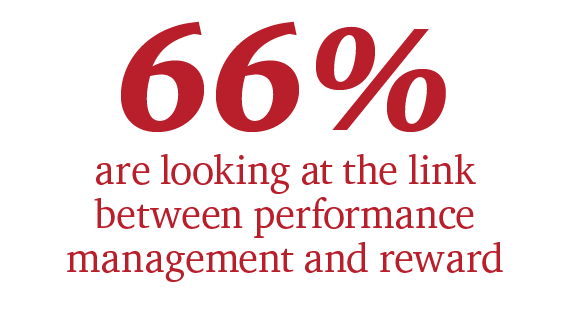 performance and reward management 3 ® transforming people management a strong performance-based reward culture can unlock performance potential and deliver healthier financial results.