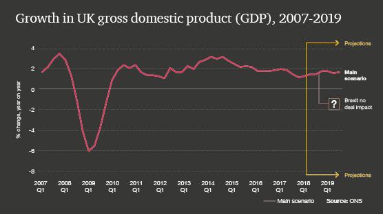 Retail outlook: 2019 Retail Predictions - PwC UK